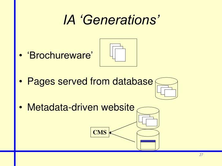 IA 'Generations'