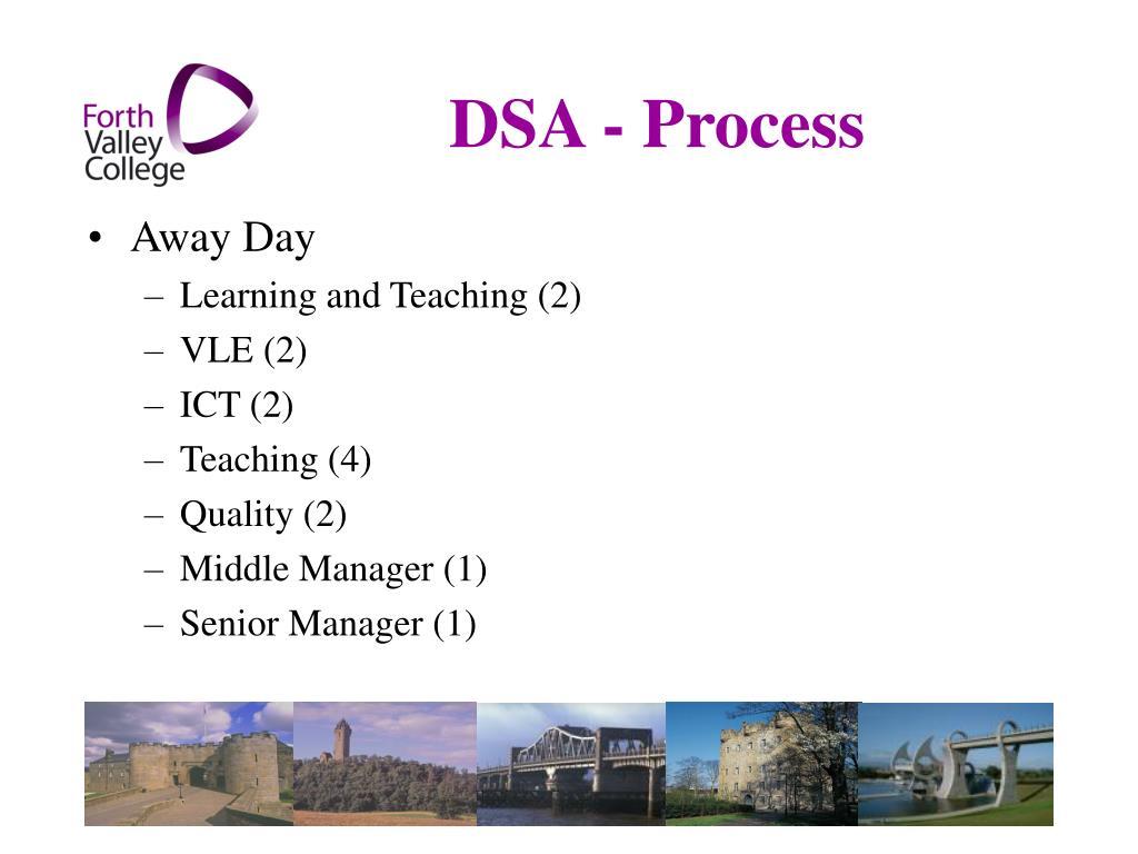 DSA - Process