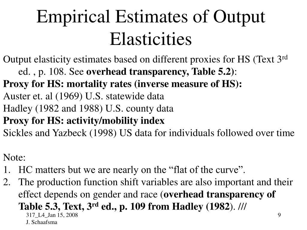 Empirical Estimates of Output Elasticities