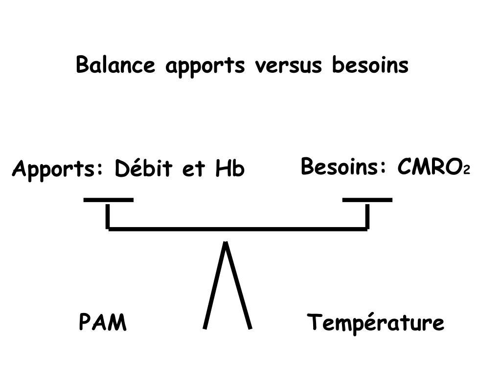 Balance apports versus besoins