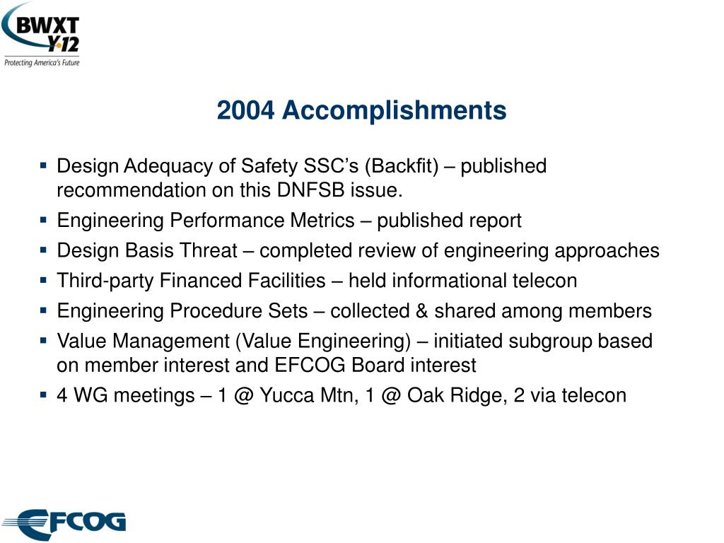 2004 Accomplishments