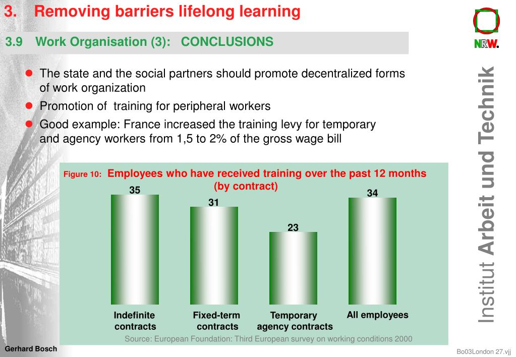 3.Removing barriers lifelong learning