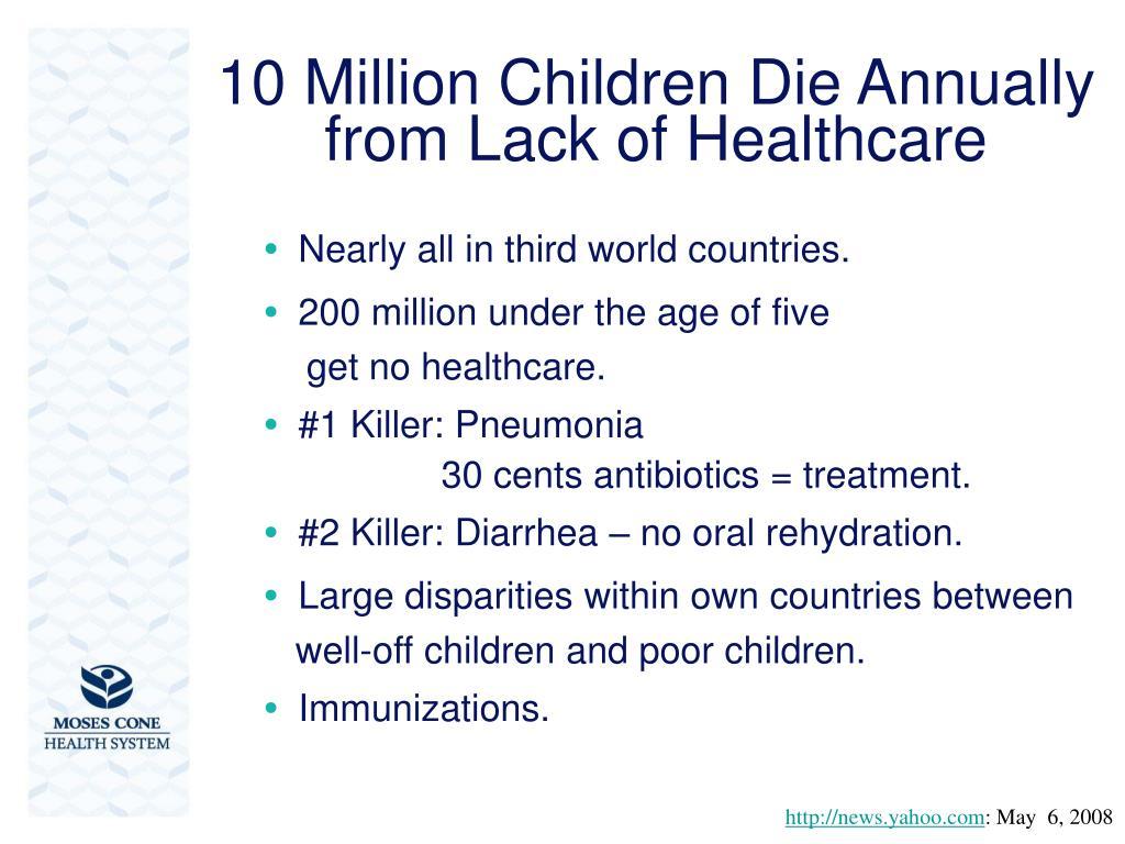 10 Million Children Die Annually