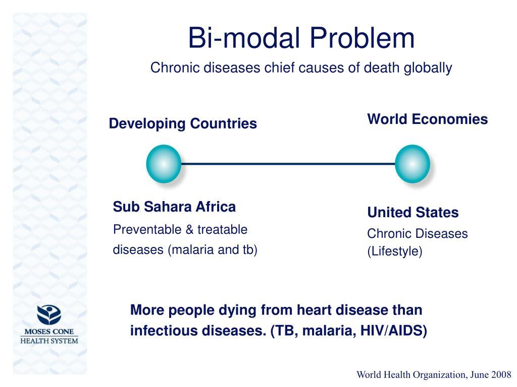 Bi-modal Problem