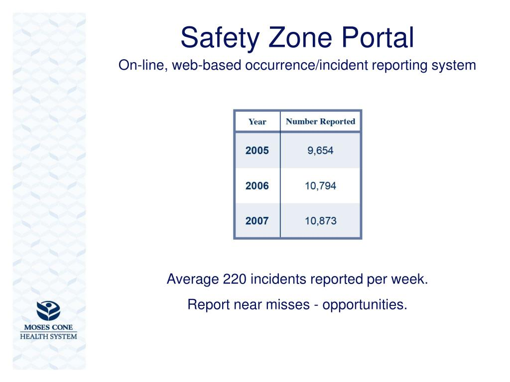 Safety Zone Portal