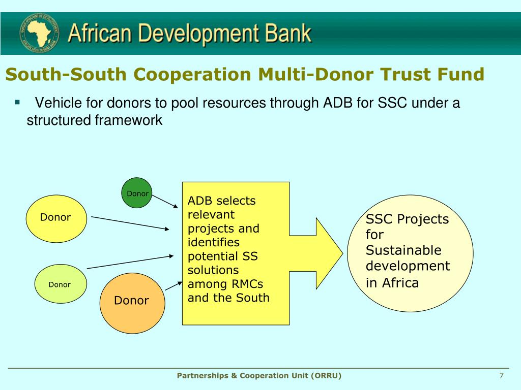 South-South Cooperation Multi-Donor Trust Fund