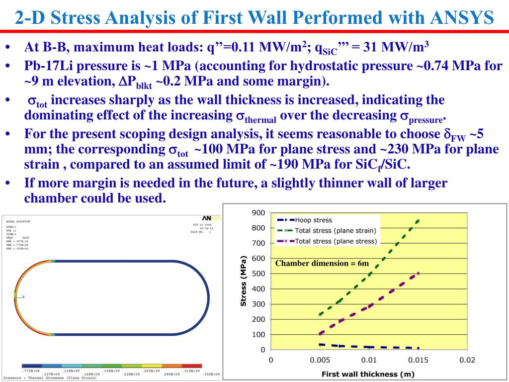 2-D Stress Analysis of First Wall Performed with ANSYS