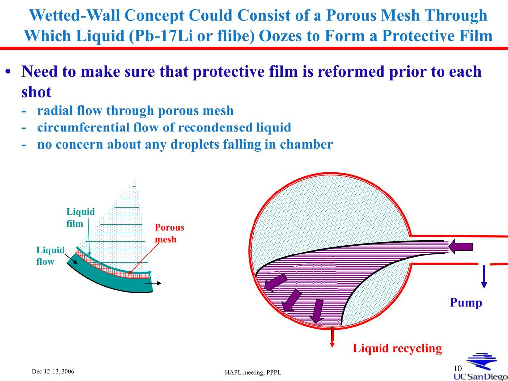 Wetted-Wall Concept Could Consist of a Porous Mesh Through Which Liquid (Pb-17Li or flibe) Oozes to Form a Protective Film