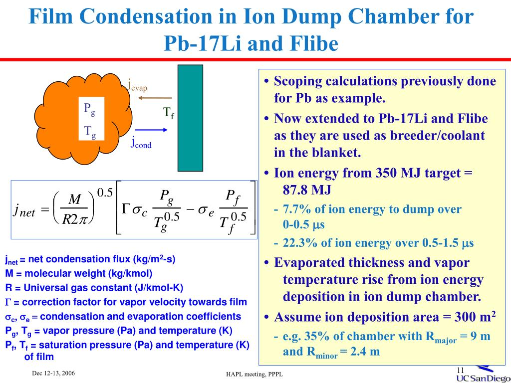 Film Condensation in Ion Dump Chamber for
