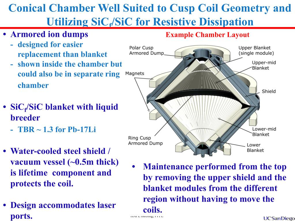 Conical Chamber Well Suited to Cusp Coil Geometry and Utilizing SiC