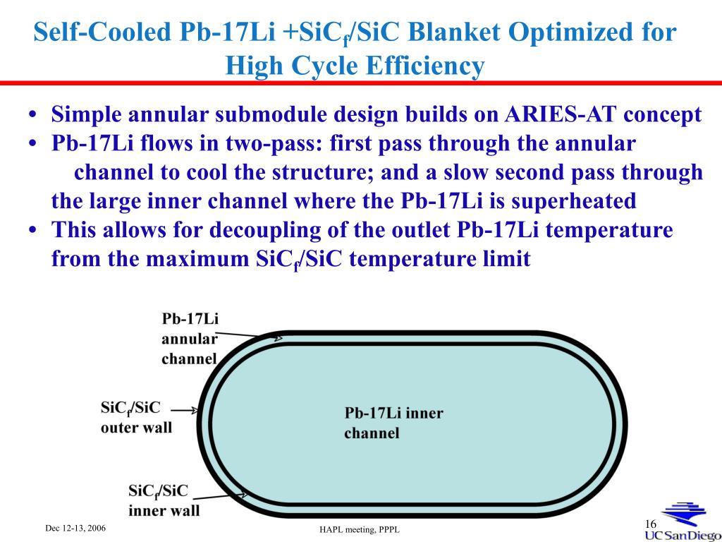 Self-Cooled Pb-17Li +SiC