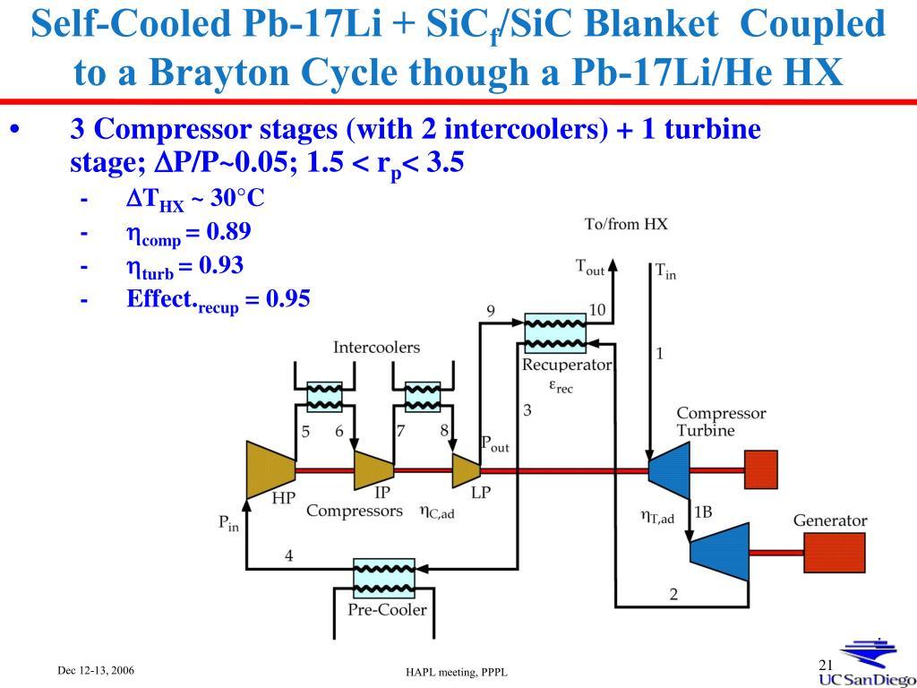 Self-Cooled Pb-17Li + SiC