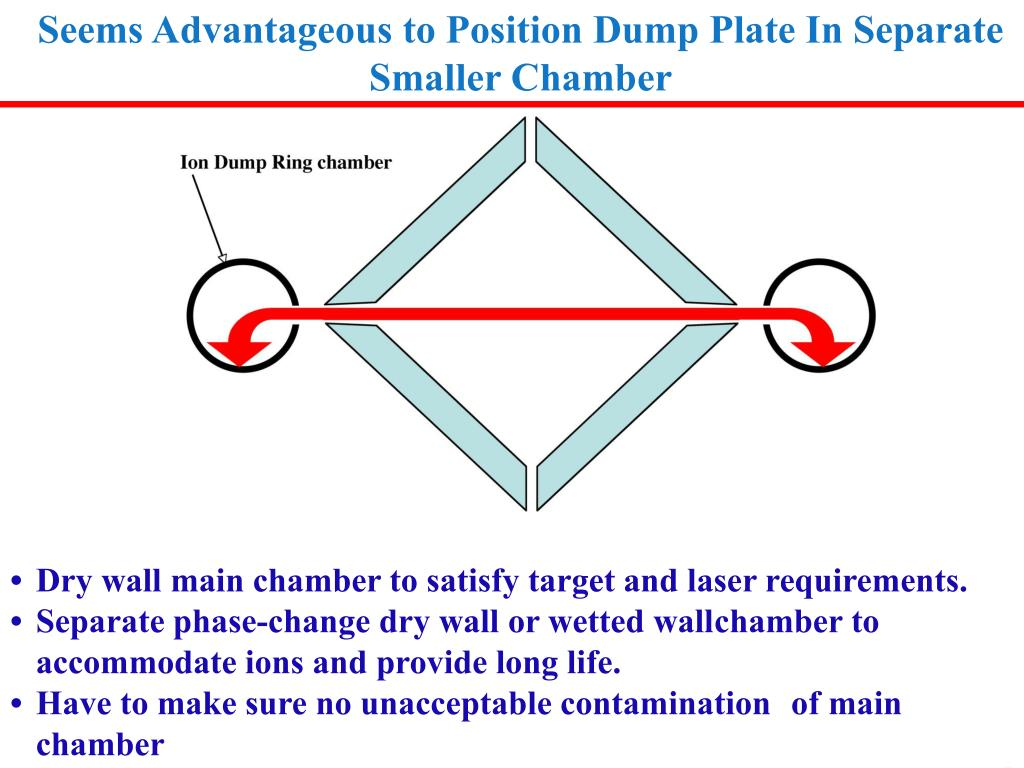 Seems Advantageous to Position Dump Plate In Separate Smaller Chamber