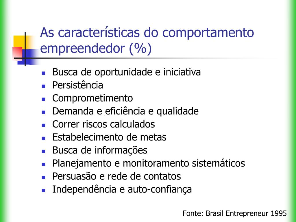 As características do comportamento empreendedor (%)