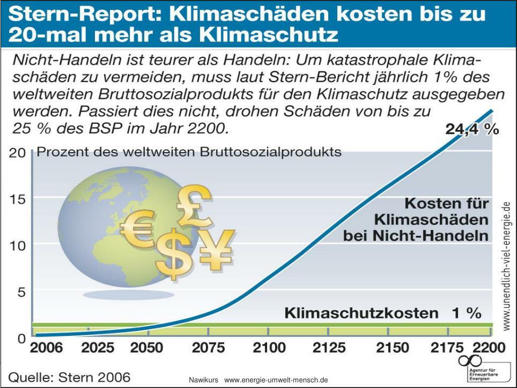 Nawikurs   www.energie-umwelt-mensch.de