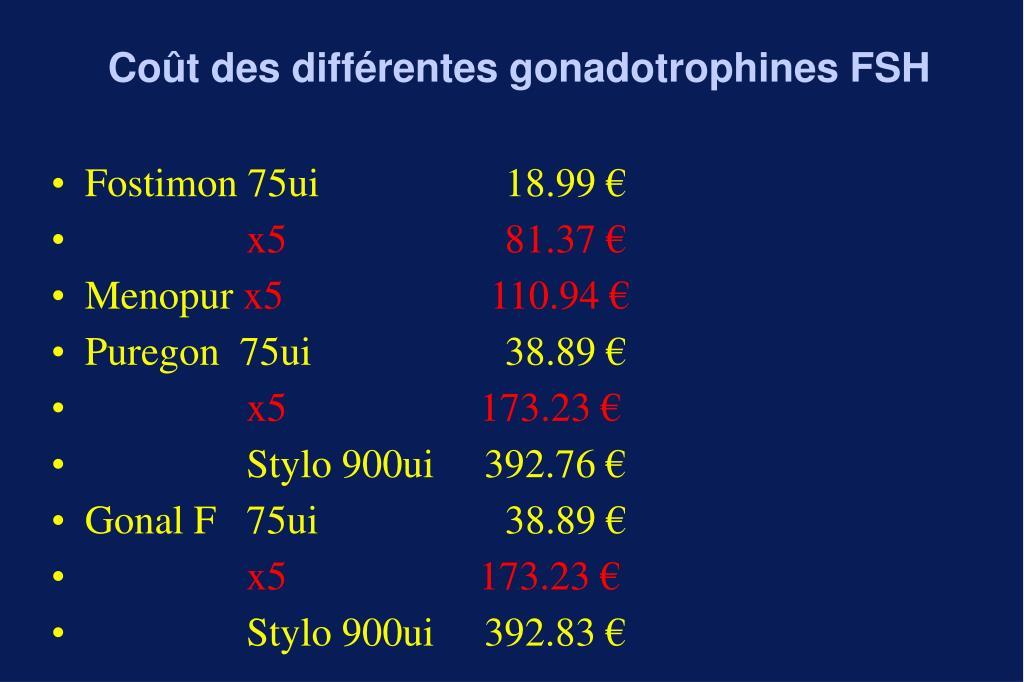 Coût des différentes gonadotrophines FSH