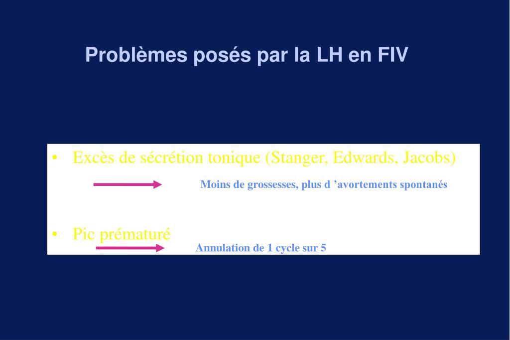 Problèmes posés par la LH en FIV