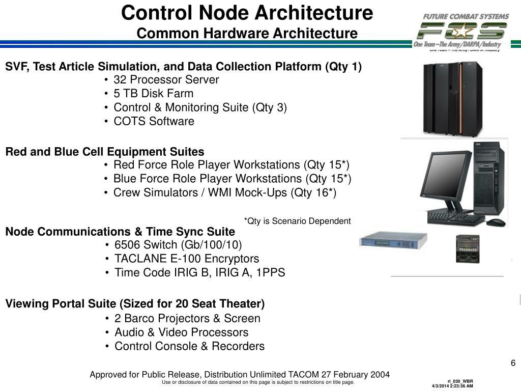 Control Node Architecture
