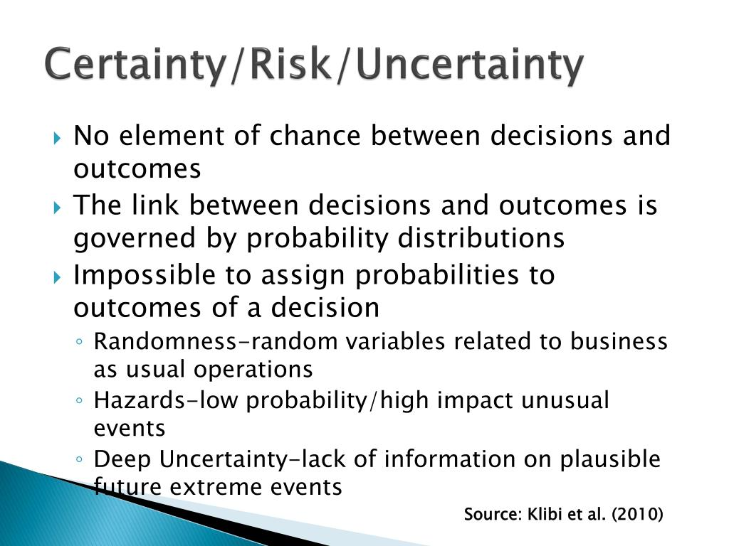 Certainty/Risk/Uncertainty