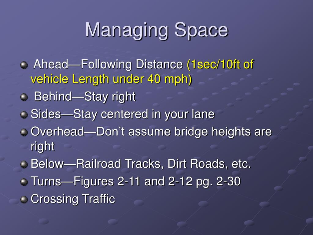 Managing Space