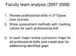 faculty team analysis 2007 2008