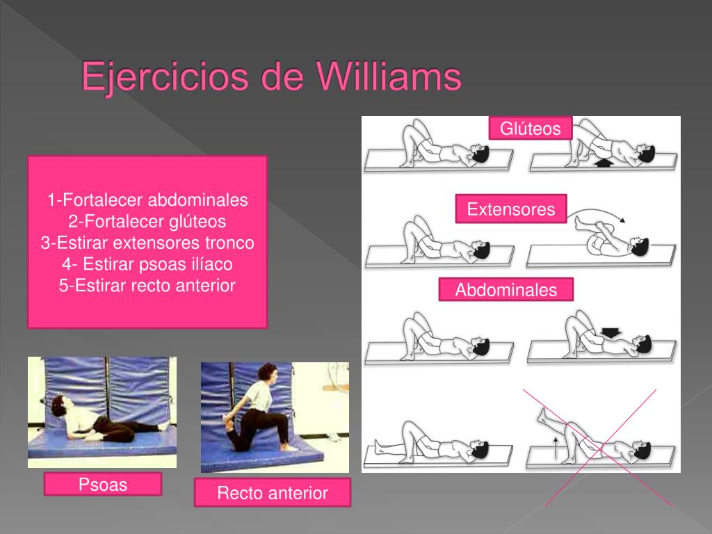 Ejercicios de Williams
