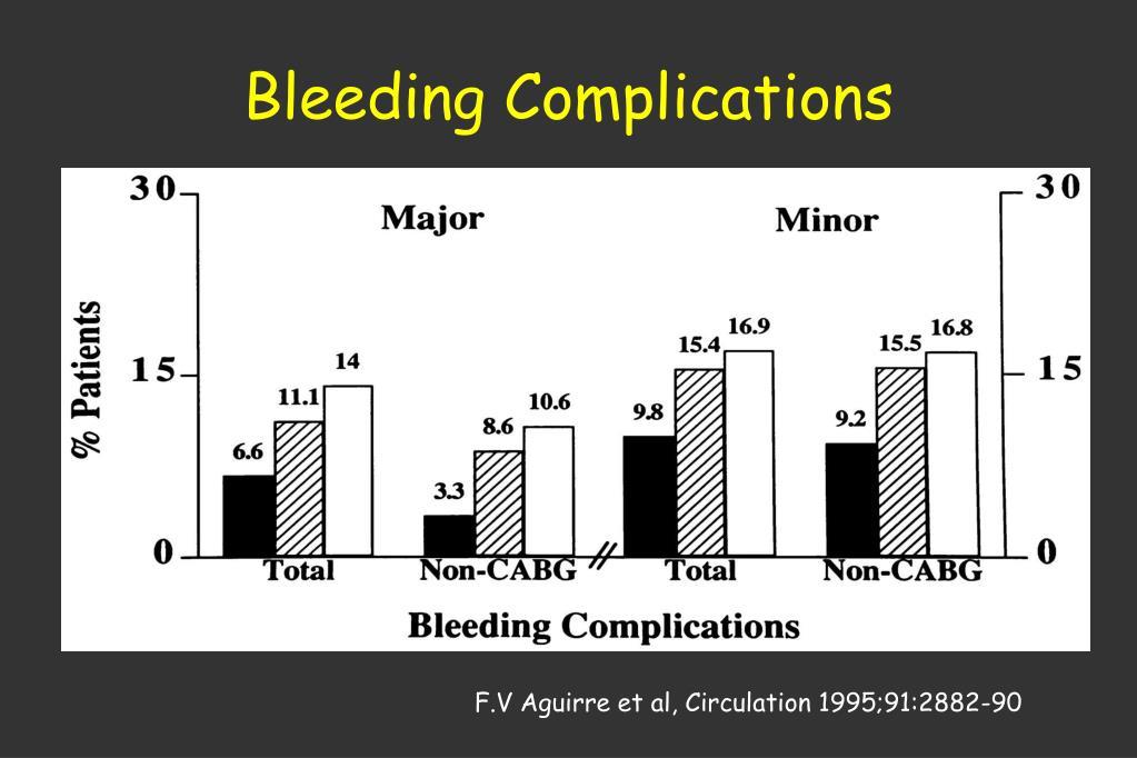 Bleeding Complications