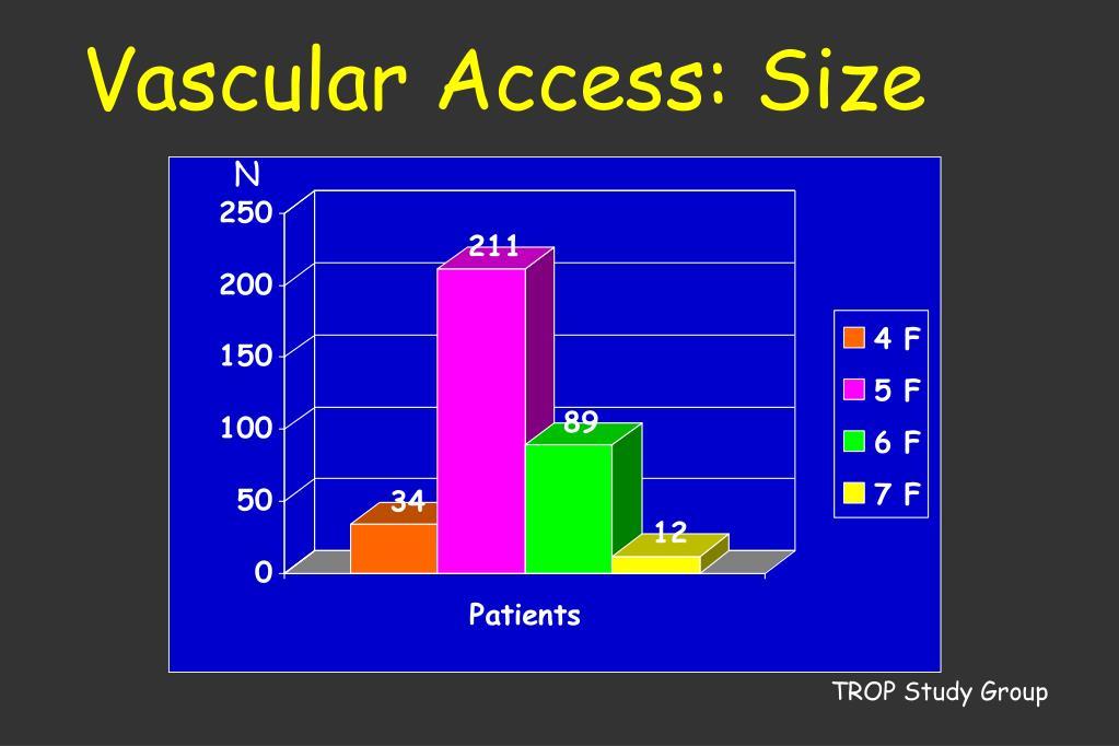 Vascular Access: Size