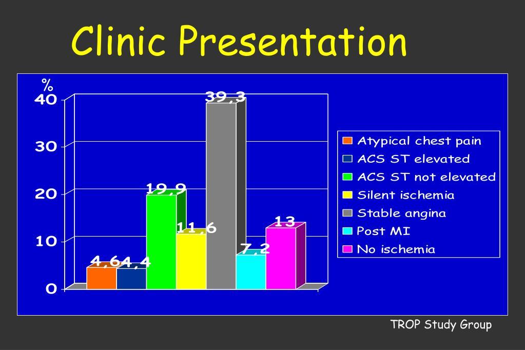 Clinic Presentation