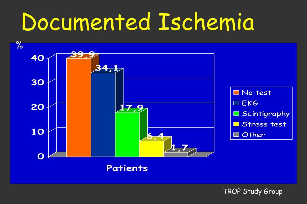Documented Ischemia