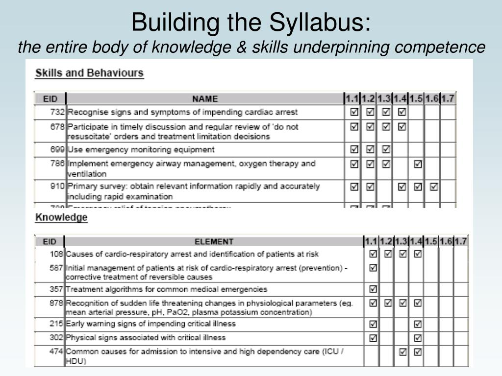 Building the Syllabus: