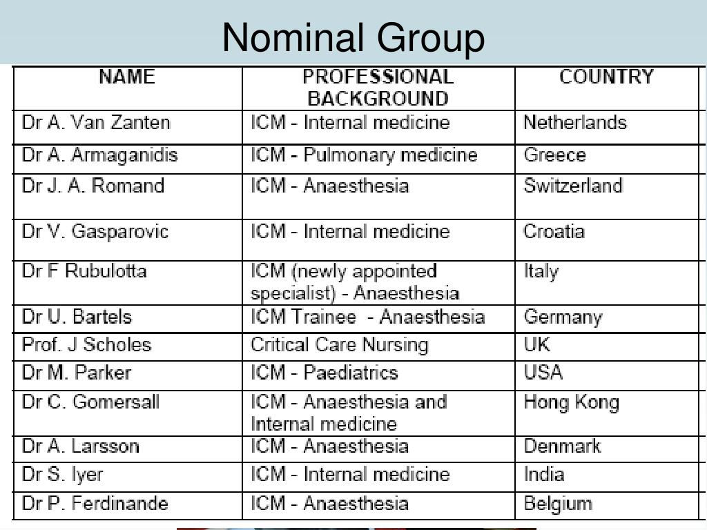 Nominal Group