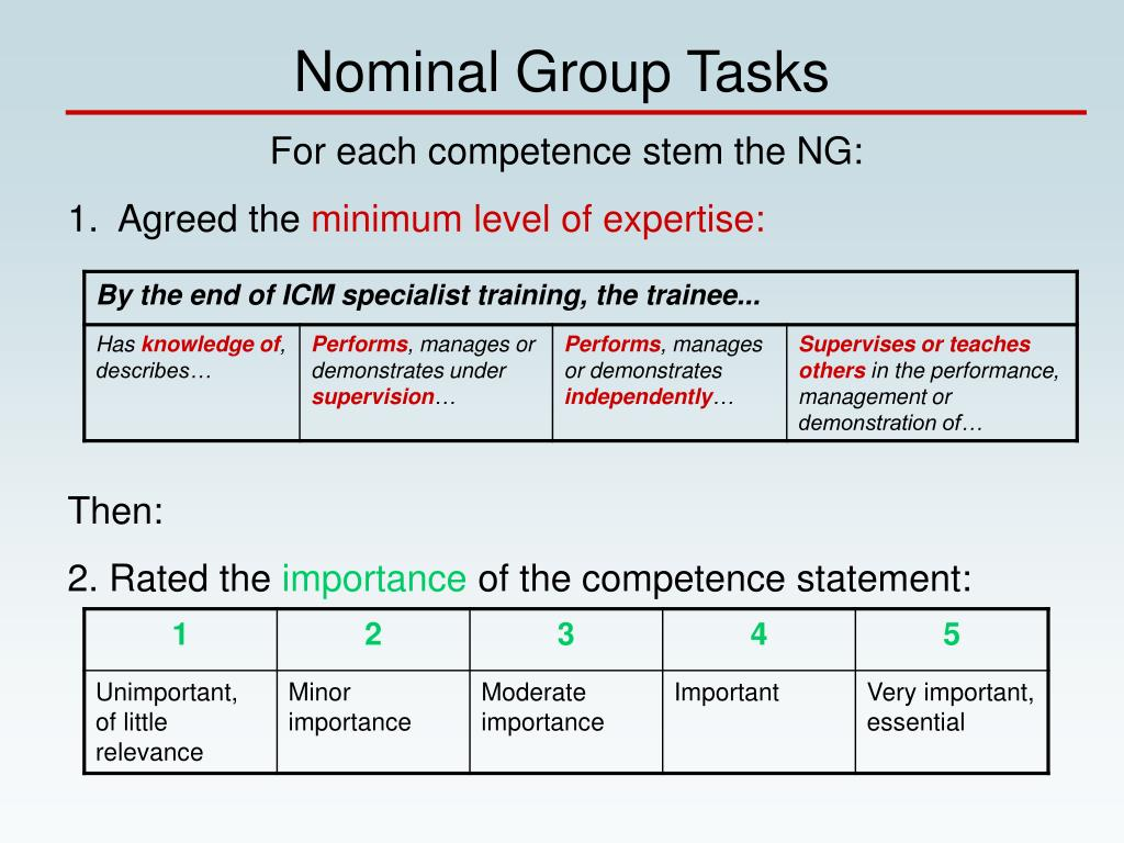 Nominal Group Tasks