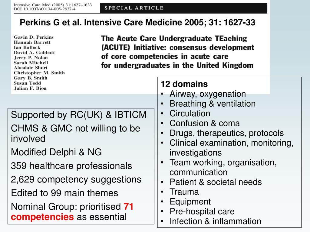 Perkins G et al. Intensive Care Medicine 2005; 31: 1627-33