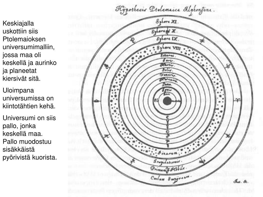 Keskiajalla uskottiin siis Ptolemaioksen universumimalliin, jossa maa oli keskellä ja aurinko ja planeetat kiersivät sitä.