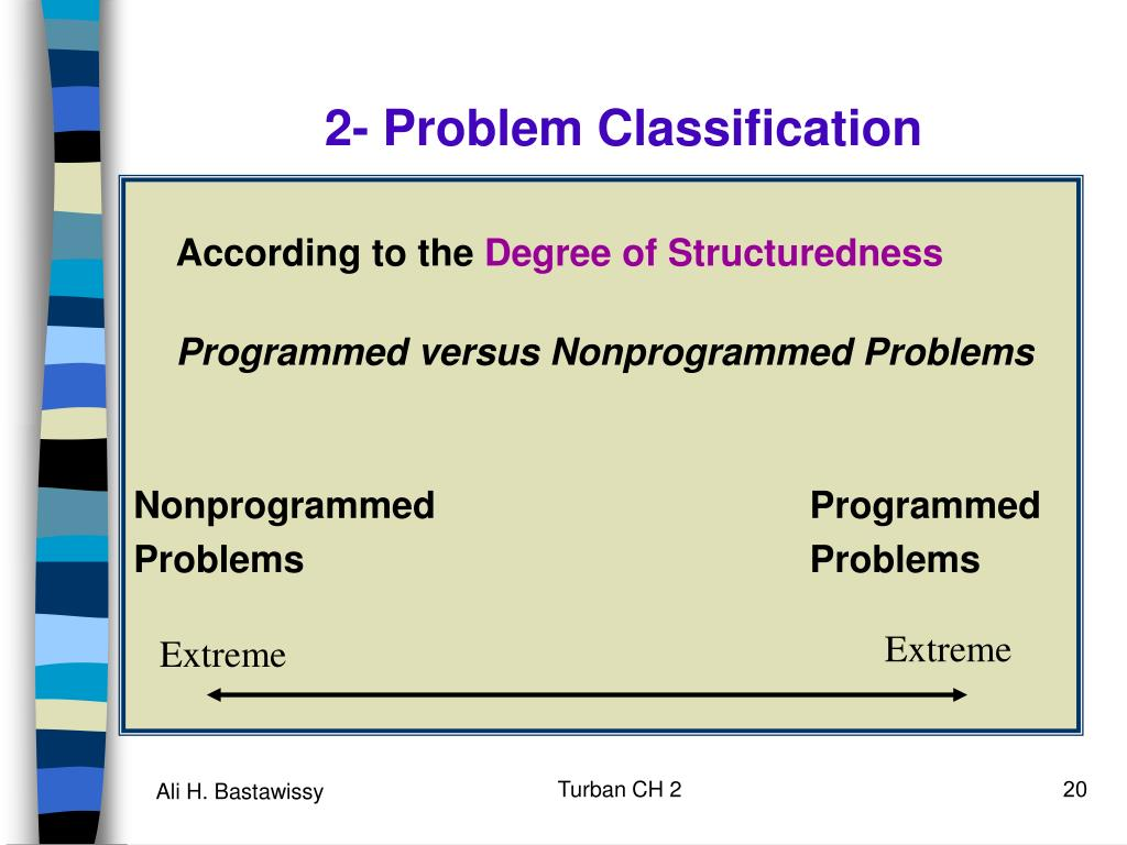2- Problem Classification