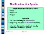 the structure of a system
