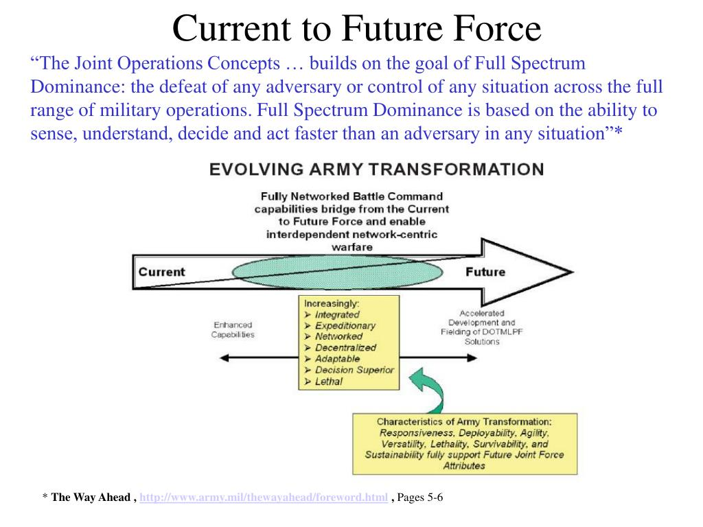 """The Joint Operations Concepts … builds on the goal of Full Spectrum Dominance: the defeat of any adversary or control of any situation across the full range of military operations. Full Spectrum Dominance is based on the ability to sense, understand, decide and act faster than an adversary in any situation""*"