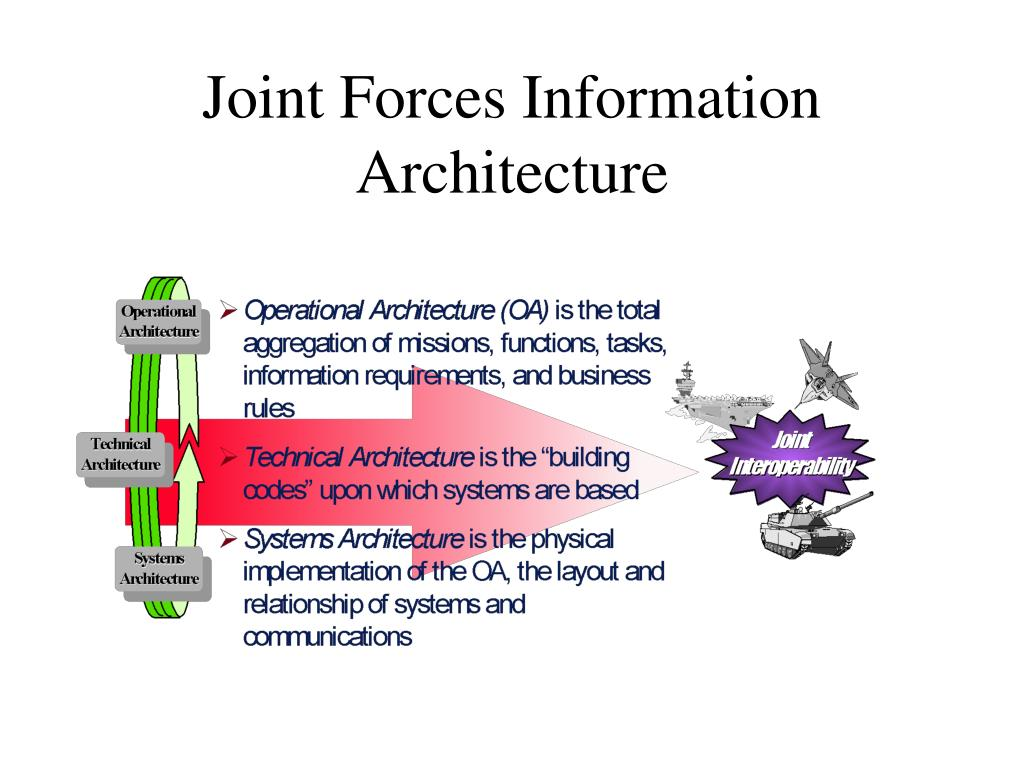Joint Forces Information Architecture