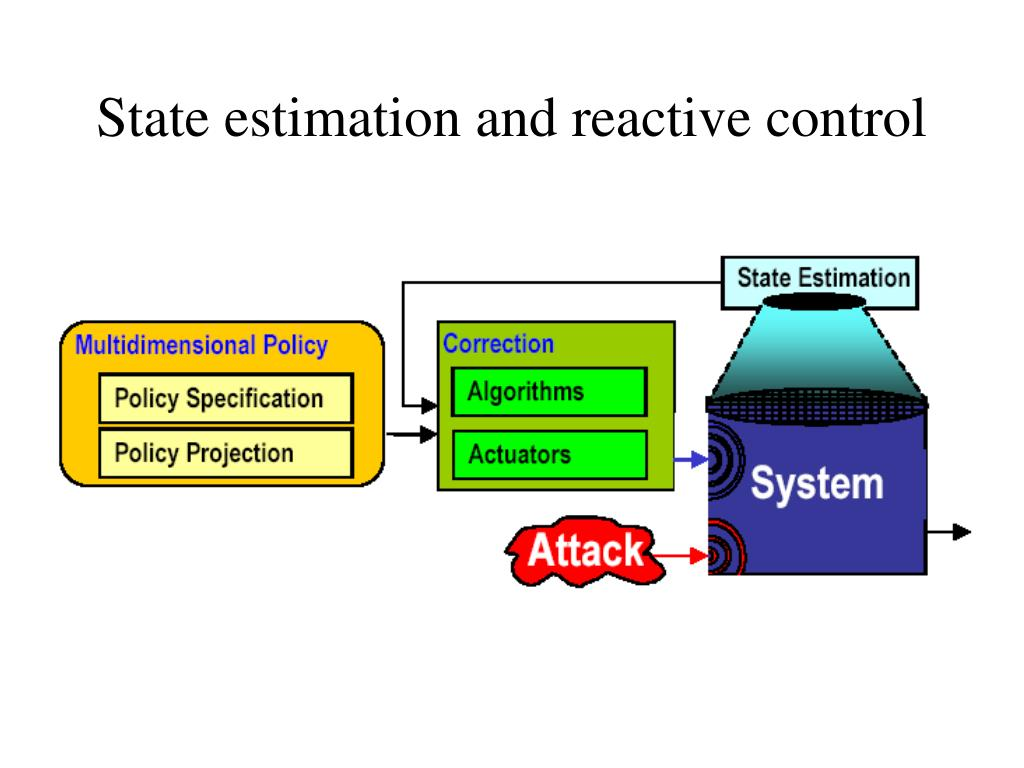 State estimation and reactive control