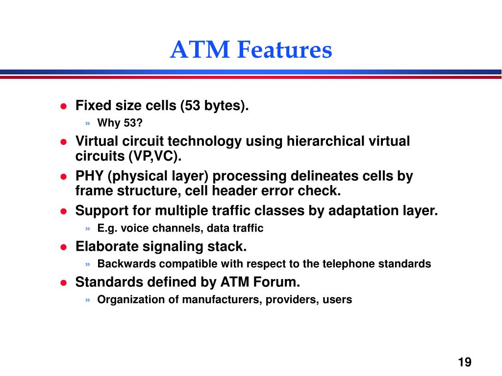 ATM Features