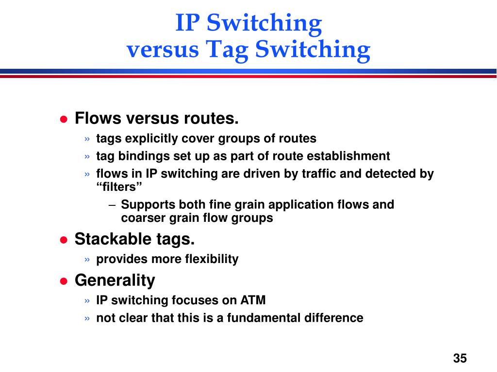 IP Switching