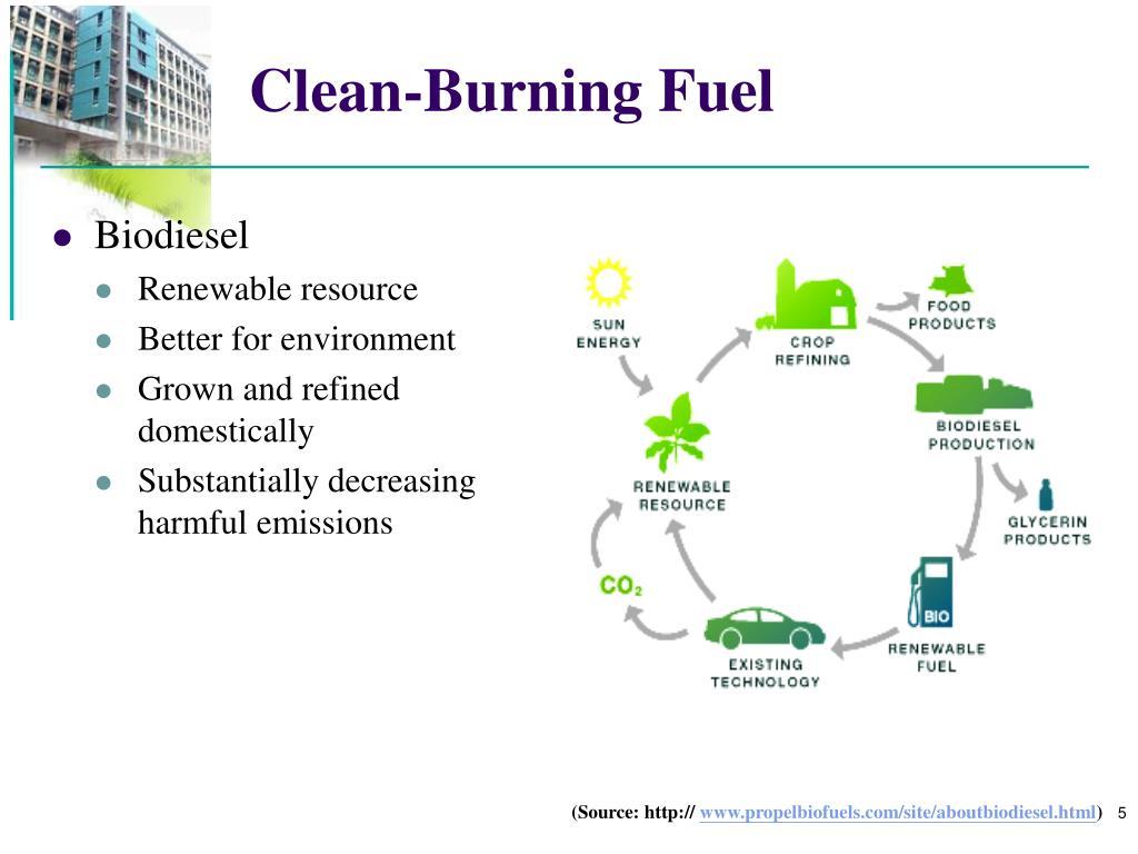 Clean-Burning Fuel