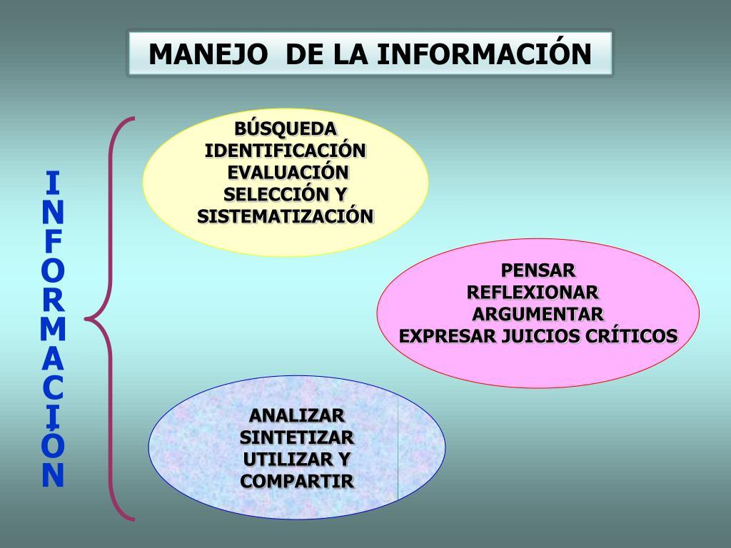 MANEJO  DE LA INFORMACIÓN
