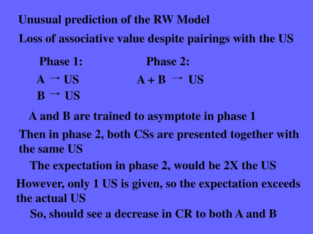 Unusual prediction of the RW Model