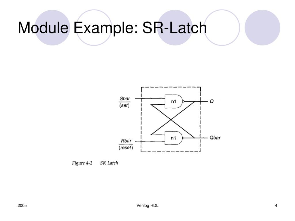 Module Example: SR-Latch