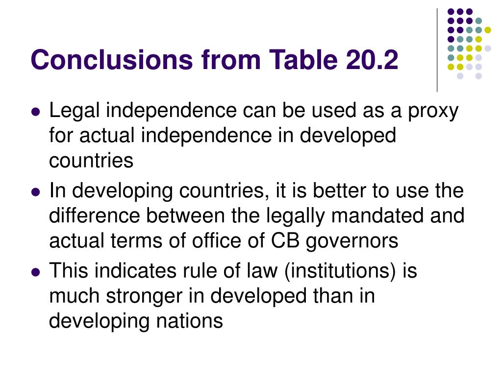 Conclusions from Table 20.2