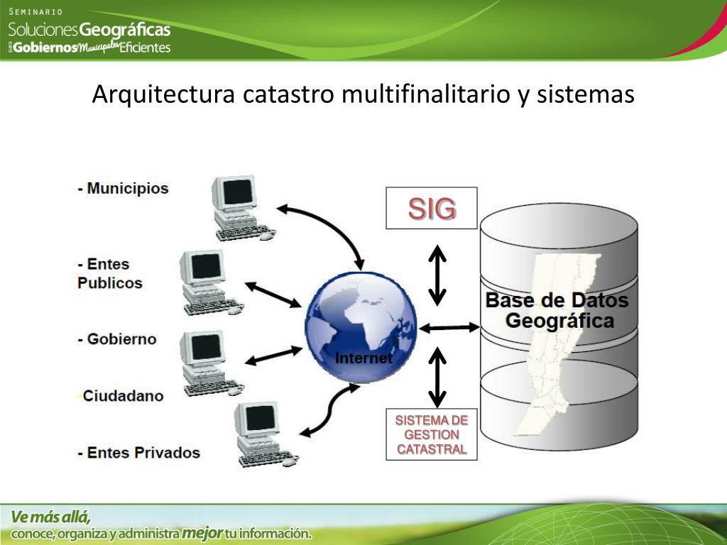 Arquitectura catastro multifinalitario y sistemas