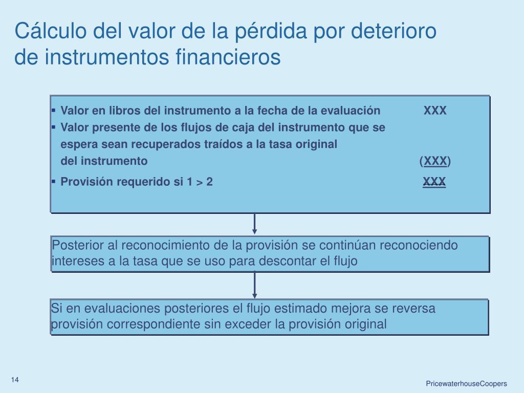 Cálculo del valor de la pérdida por deterioro de instrumentos financieros