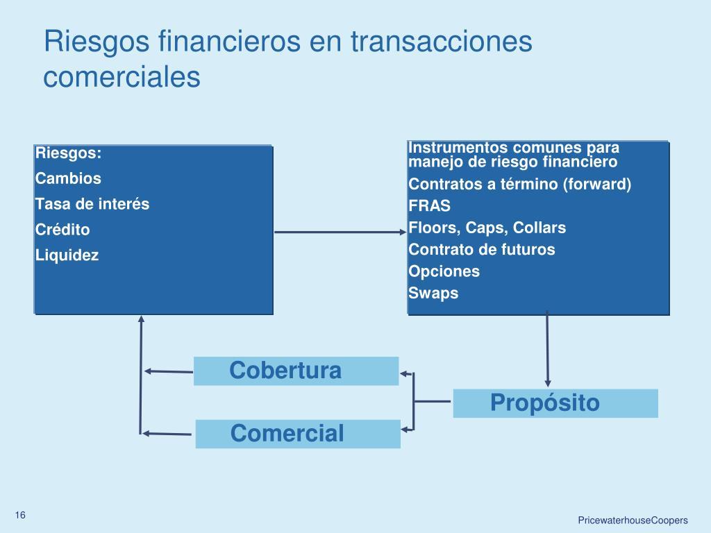 Riesgos financieros en transacciones comerciales